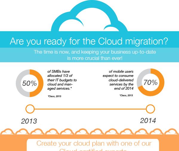 Cloud_Migration-1