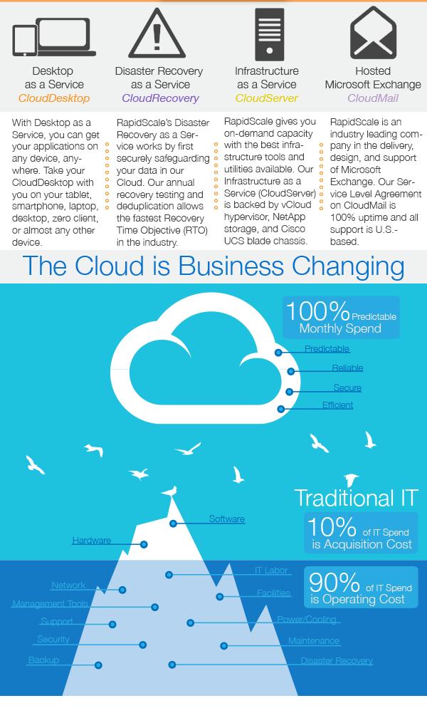 Cloud_Migration.1