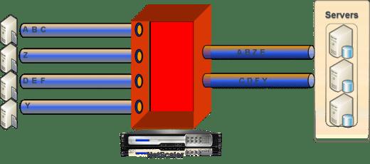 Explaining TCP Multiplexing.png